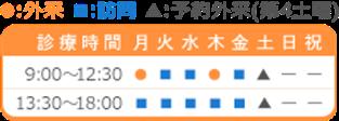 診療時間 9:00~12:30 13:30~16:30 17:00~19:30